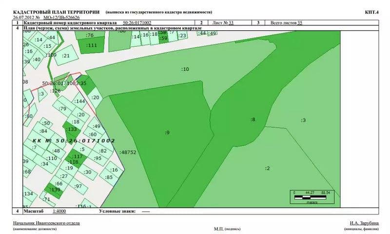 как приватизировать земельный участок
